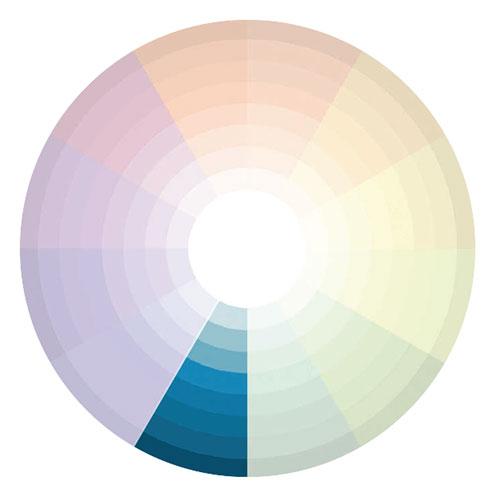 Comment Choisir Ma Couleur Pour Mes Peintures ? Vente En Ligne